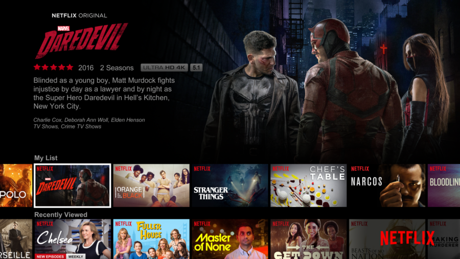Netflix Statistics: How Many Hours Does the Catalog Hold