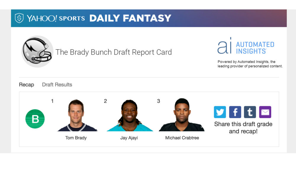 Yahoo Fantasy Football Draft Report Card